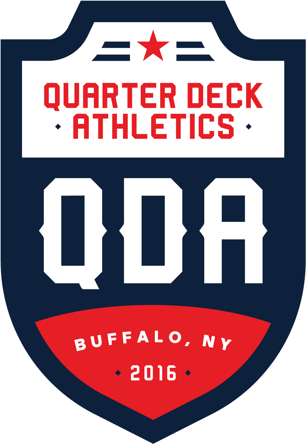 Quarter Deck Athletics: CrossFit Gym, Chiropractic, and Nutrition in Buffalo, N.Y.